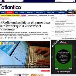 #Radiolondres fait un plus gros buzz sur Twitter que la Concorde et Vincennes