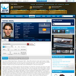 Tennis Players – Rafael Nadal