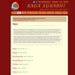 Ragas : Raga Surabhi - Raga Identification made Easy!