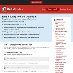 Rails Routing from the Outside In