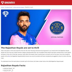 Rajasthan Royals - Upcoming Match Schedule & Player List of IPL 2020 Online on Dream11