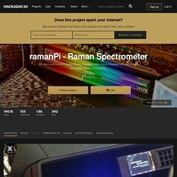 ramanPi - Raman Spectrometer