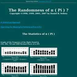The Randomness of Pi: The Frequency of Digits and Patterns Appearing in the Number π (Pi)