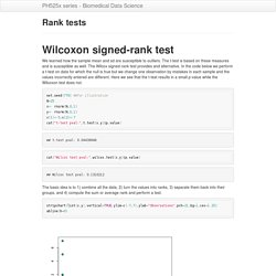 Rank tests