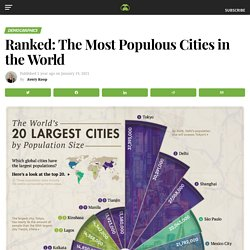 Ranked: The 20 Most Populous Cities in the World