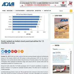 GoAir ranked as India's most punctual airline for 13 months in a row