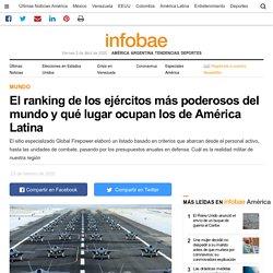 El ranking de los ejércitos más poderosos del mundo y qué lugar ocupan los de América Latina
