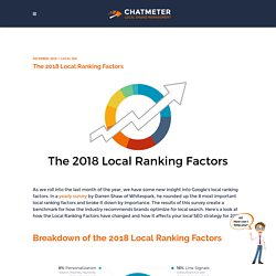 2018 Google Ranking Factors Results