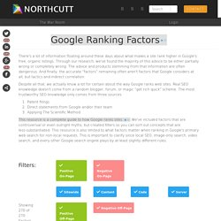 Google Ranking Factors: 260+ Facts & Myths