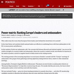 Power matrix: Ranking Europe's leaders and ambassadors