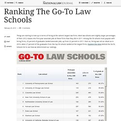 Ranking The Go-To Law Schools