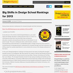 Big Shifts in Design School Rankings for 2013