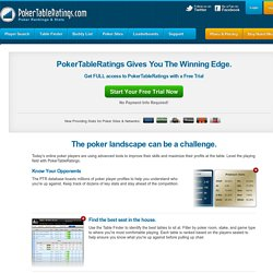 Poker Rankings & Stats | PokerTableRatings.com