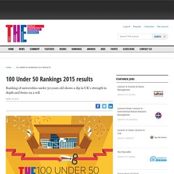 100 Under 50 Rankings 2015 results