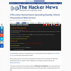 CTB-Locker Ransomware Spreading Rapidly, Infects Thousands of Web Servers