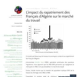 L'impact du rapatriement des Français d'Algérie sur le marché du travail