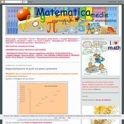 matematicamedie: Rappresentazione di punti sul piano cartesiano