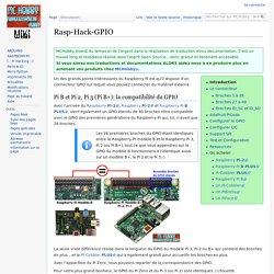Rasp-Hack-GPIO