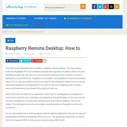 Raspberry Remote Desktop: install remote desktop server with RDP