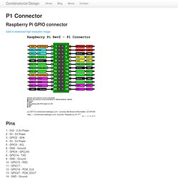 Raspberry Pi P1 Connector Page