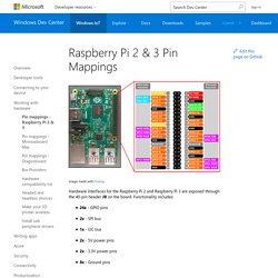 Raspberry Pi2 & 3 Pin Mappings