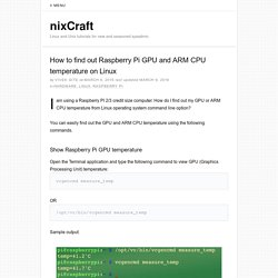 How to find out Raspberry Pi GPU and ARM CPU temperature on Linux