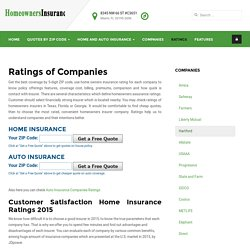 Ratings of Insurance Companies
