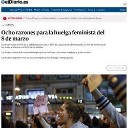 Ocho razones para la huelga feminista del 8 de marzo