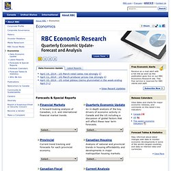 Economics - Economic Research and Analysis on Canada, United States and International Economies