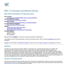 RDF 1.1 Concepts and Abstract Syntax