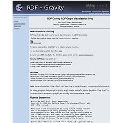 RDF-Gravity