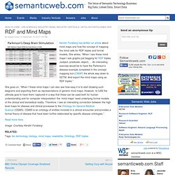 RDF and Mind Maps