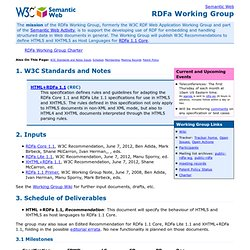 RDF Web Applications Working Group