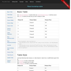 React Bootstrap Table - Example