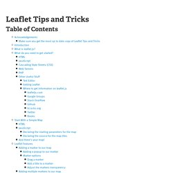 Read Leaflet Tips and Tricks