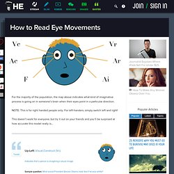 Reading Eye Movements! | High Existence