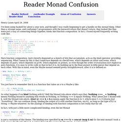 Reader Monad Confusion