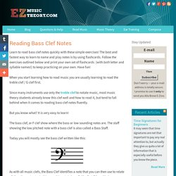 Reading Bass Clef Notes