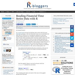 Reading Financial Time Series Data with R