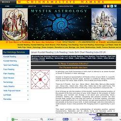 Best Kundli Reading Life Reading Vedic Birth Chart Horoscope Reading India