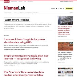 What We're Reading » Nieman Journalism Lab » Pushing to the Future of Journalism