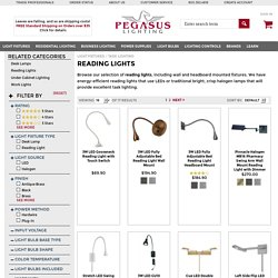 Reading Lights - Mount to Your Wall or Headboard