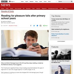 Reading for pleasure falls after primary school years