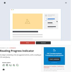 Reading Progress Indicator in SVG, CSS & jQuery