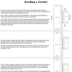 Reading a Vernier