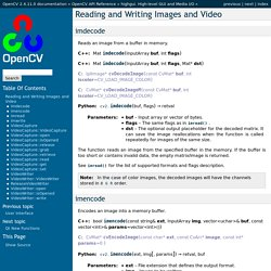 Reading and Writing Images and Video