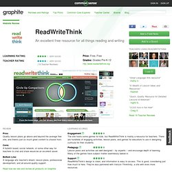 ReadWriteThink Educator Review