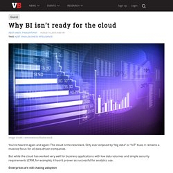 Why BI isn't ready for the cloud