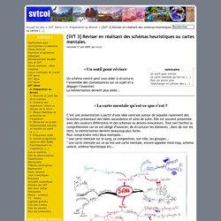 [SVT 3] Réviser en réalisant des schémas heuristiques ou cartes mentales.
