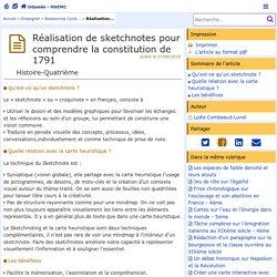 Réalisation de sketchnotes pour comprendre la constitution de 1791- Odyssée: Histoire Géographie Éducation civique p
